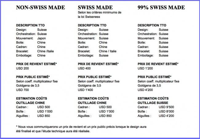 SWISS MADE LABEL [goldgena-code41] - Page 2 GOLDGENAPRODUIT1-Businessmontres-0-0-0-0-1462985849